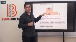19  Mustafa MaraŞ - Kaldırma Kuvveti-2  Arşimed Prensibi   Tyt-fİzİk  2020