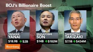 Japan's Billionaires Make Billions on BOJ Boost