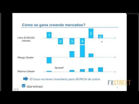 Juan Colón: Brokernomics: ¿Cómo y cuánto dinero gana un broker-dealer creando mercados?