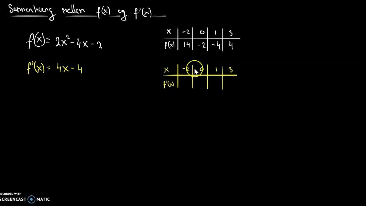 sammenhæng mellem funktion og afledet funktion
