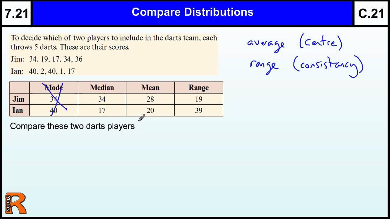 7.21 comparing data sets Maths Core Skills GCSE Grade C Level 7 help - YouTube