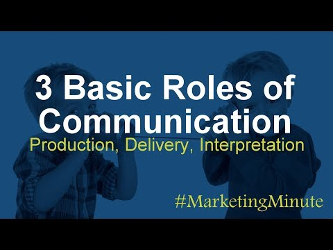 "Marketing Minute 074: ""3 Basic Roles of Communication"" (Marketing Messages / Marketing Tactics)"