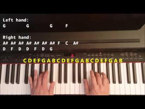 How to Play A Thousand Years on Piano