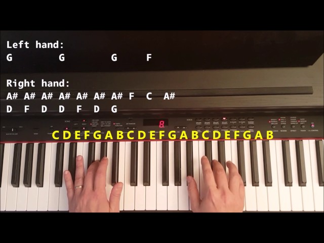 How To Play A Thousand Years On Piano Easy 3 Steps