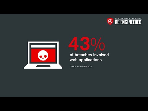 Claranet Cyber Security | BREACH IN NUMBERS