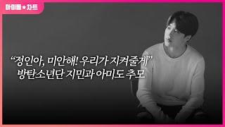 """""""정인아, 미안해! 우리가 지켜줄게""""…방탄소년단 지민과 아미도 추모"""