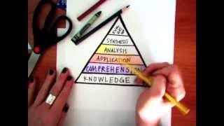Bloom's Taxonomy for Teachers (Revised)