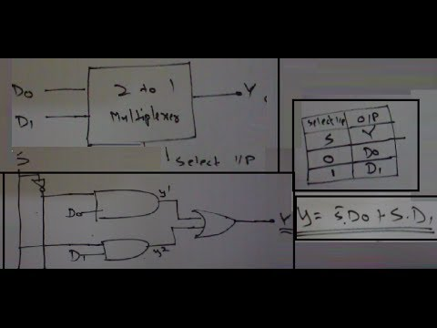 2 to 1 multiplexer completely explained truth table logical rh youtube com 4 to 1 Multiplexer Circuit 4 to 1 Multiplexer Circuit