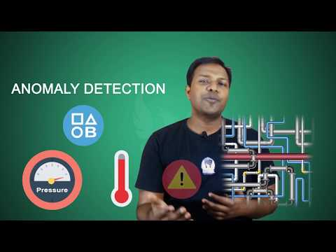 Machine Learning(ML) | Machine Learning Algorithms | Types of Problems You can Solve With ML