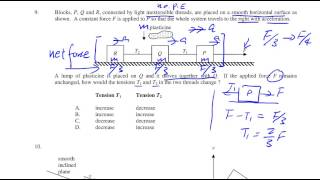 physics mc practice Encourage your students to visit the ap physics 1 student page for exam information and exam practice laboratory requirement and lab notebooks laboratory experience must be part of the education of ap physics students and should be included in all ap physics courses.