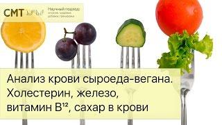 Анализ крови сыроеда/вегана. Холестерин, железо, витамин B12, сахар в крови
