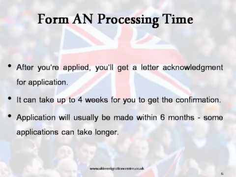 British Citizenship Application Processing time