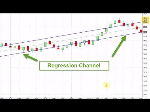Historical Linear Regression Channel Indicator | NinjaTrader