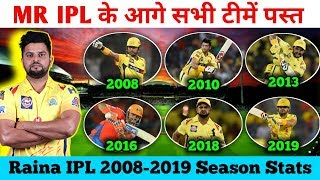 Suresh Raina IPL 2008-2019 Full Stats | Suresh Raina | Raina Every Season Matches, Runs, HS, SR, 6s