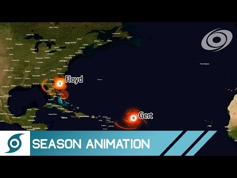 1999 Atlantic Hurricane Season v.2
