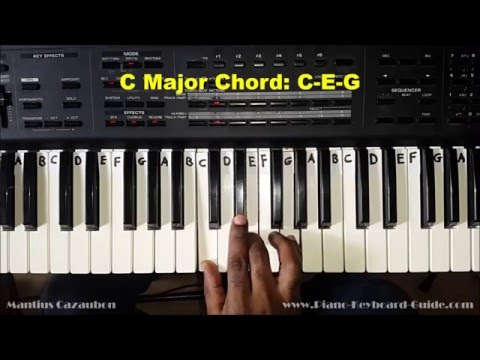 How to Play the C Major Chord on Piano and Keyboard