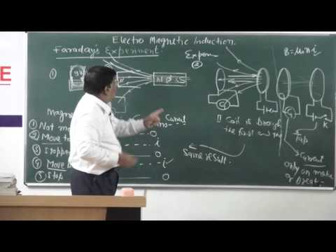 XII-5.1.Electromagnetic Induction-Faradays Laws (2014) Prade