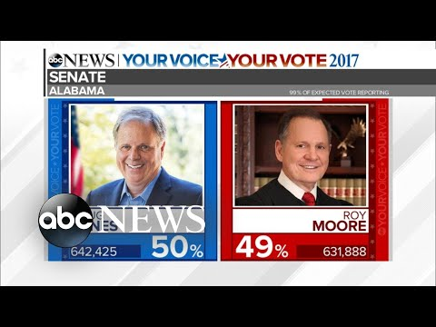 Download Youtube: Special Report: Democrat Doug Jones wins Alabama Senate race