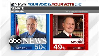 Special Report: Democrat Doug Jones wins Alabama Senate race