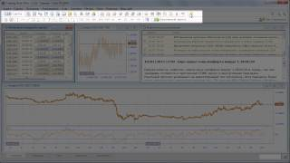 Интерфейс программы Forex Trading Desk Pro