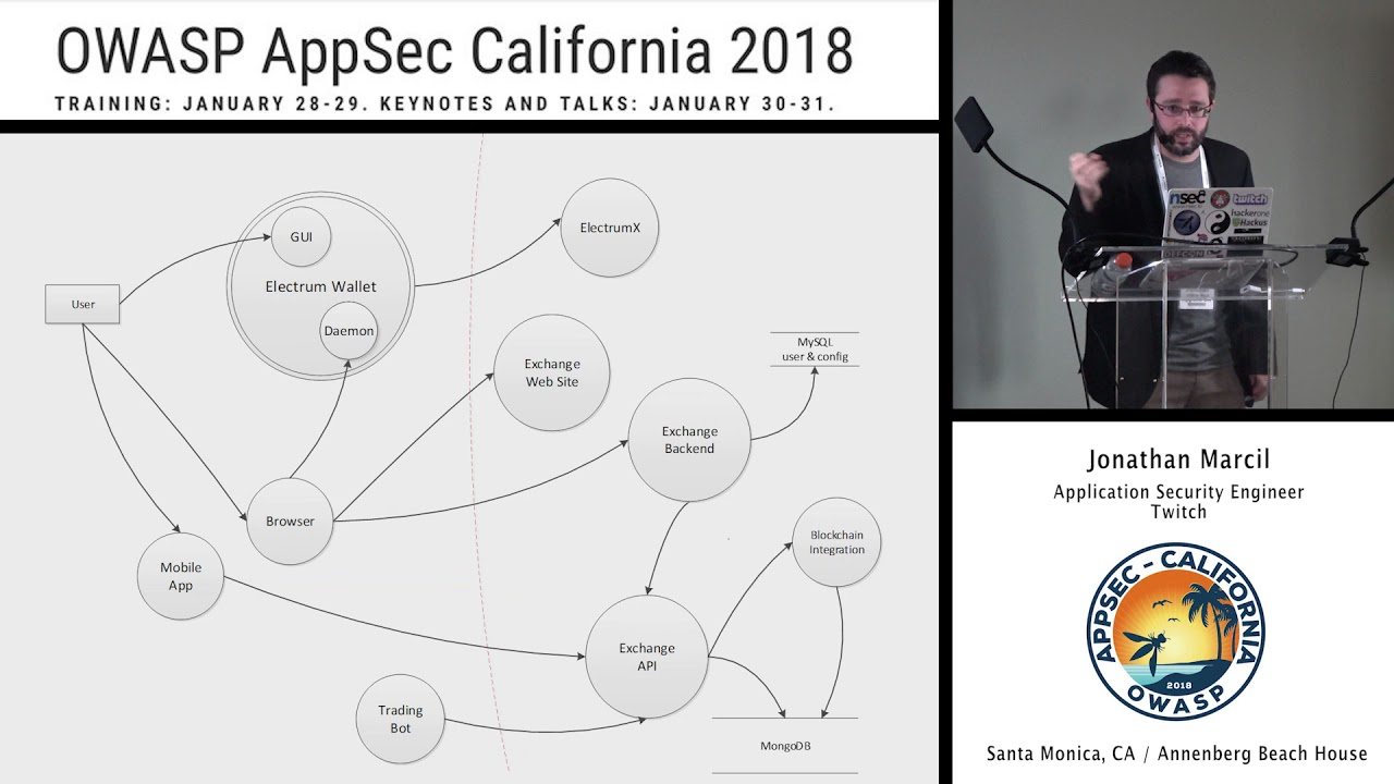 Download APPSEC Cali 2018 - Threat Modeling Toolkit