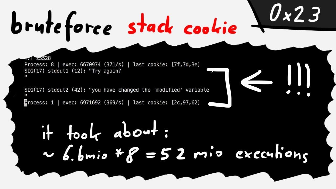 Bruteforce 32bit Stack Cookie  stack0: part 3 - bin 0x23