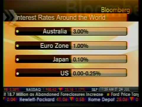The Currency Report - Australian Dollar - Bloomberg