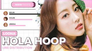 Download LOONA (今月の少女) Hula Hoop (Line Distribution)