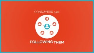 Video Marketing Ingenious Solutions Ltd