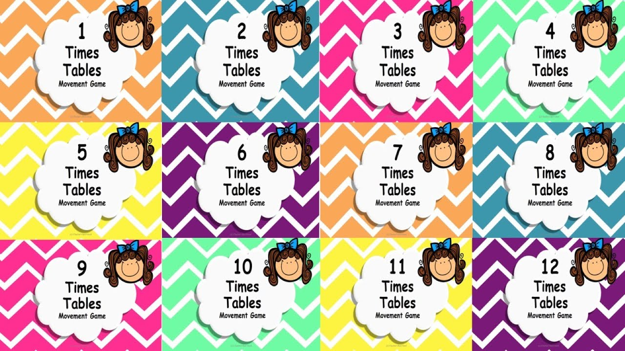 Times tables multiplication facts movement game powerpoint youtube times tables multiplication facts movement game powerpoint gamestrikefo Gallery