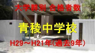 青稜中学校 大学合格者数 H29~H21年【グラフでわかる】