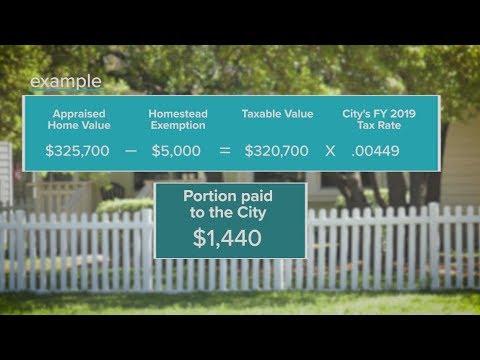 How Property Taxes are Calculated   City of Cedar Park, Texas