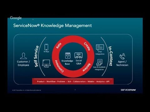 Ask the Expert: What's New in Knowledge Management in Kingston
