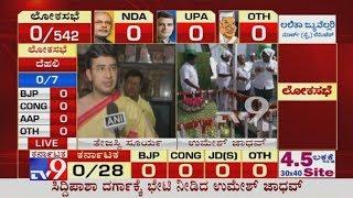 Lok Sabha Elections Results 2019: Tejasvi Surya Confident On Winning Bangalore South