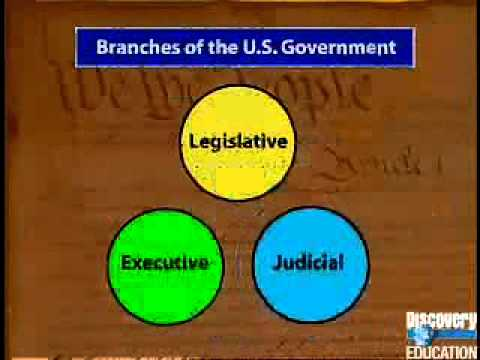 Separation of Powers - Simple Explanation by Discovery Channel