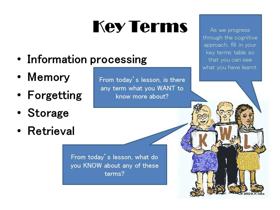 key terms and definitions for psychology Study cognitive psychology key terms flashcards at proprofs -.