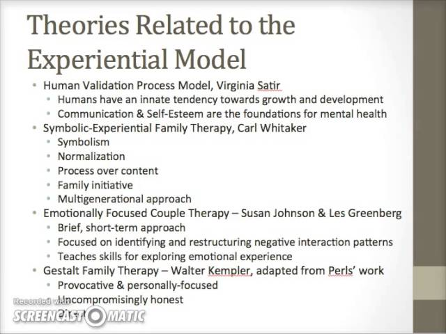 the experiential approach to family counseling A cognitive-behavioral approach to family therapy article (pdf available) in journal of contemporary psychotherapy 36(4):159-165 december 2006.