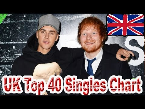 Download The Official Charts Uk Top 40 Singles 27th December