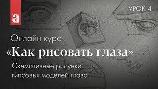 Как рисовать глаза | урок 4
