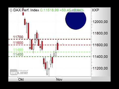 DAX - Gebert-Indikator ist long! - Morning Call 05.11.2018