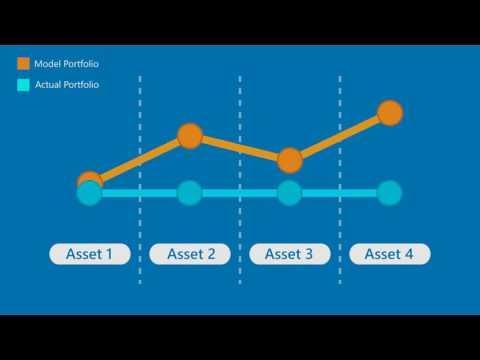Finacle Wealth Management Solution: Video Statements