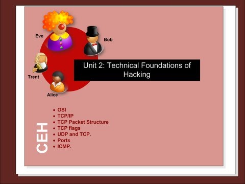 CeH Unit 2: Technical Foundations of Hacking (HD)