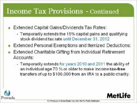 Planning Opportunities Under The Tax Relief Act of 2010 (Part 1 or 4)