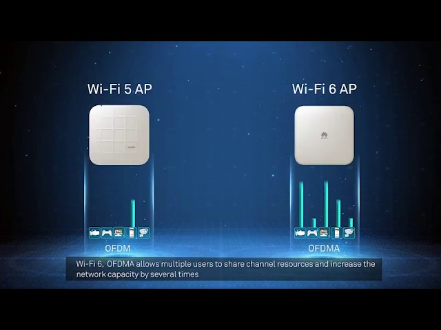 AirEngine WiFi6 powered by Huawei 5G