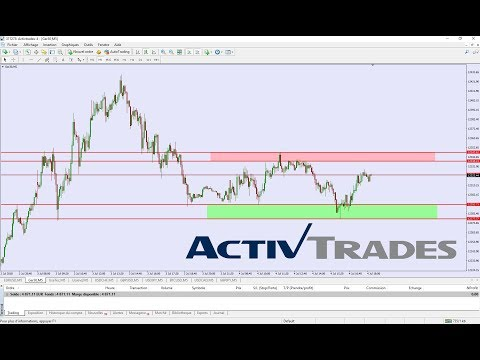 Live Trading : Scalping sur le DAX à la clôture Européenne dans un Marché calme sans les US