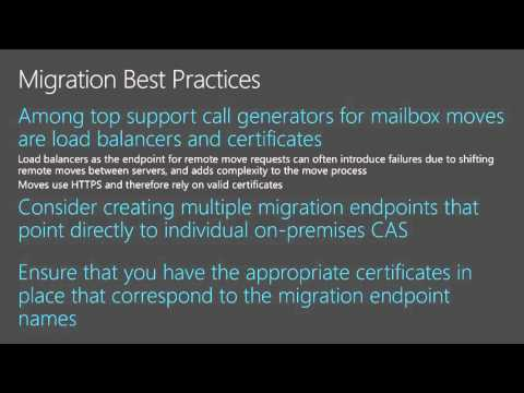 Microsoft Ignite 2015 Office 365 Administration Best Practices