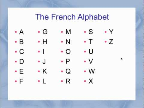 French Alphabet - YouTube