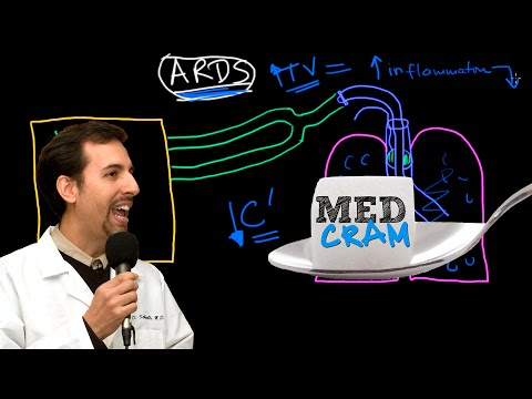Mechanical Ventilation Explained Clearly by MedCramcom  4 of 5