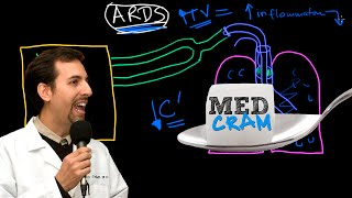 Mechanical Ventilation Explained Clearly by MedCram.com | 4 of 5