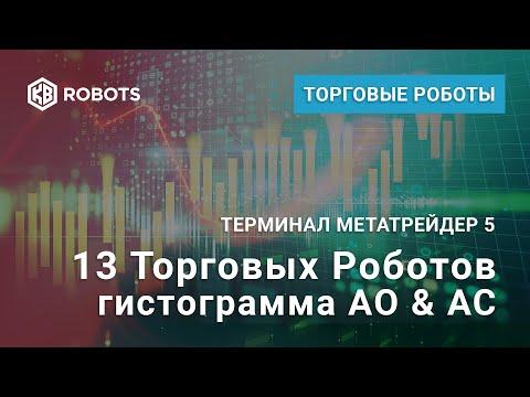 Торговый Робот гистограмма АС